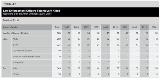cop-killing-stats